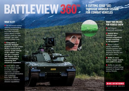 RS29978 BAES Battleview360 Graphic (credit)